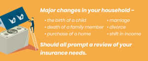 Household changes prompt need for buying life insurance