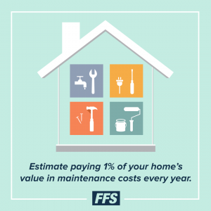 It is recommended you set aside at least 1% of the cost of your home each year for maintenance costs.
