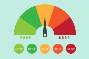 What is My Credit Score and How Do I Improve It?